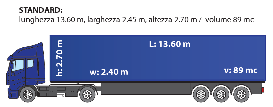 01-camion-standard