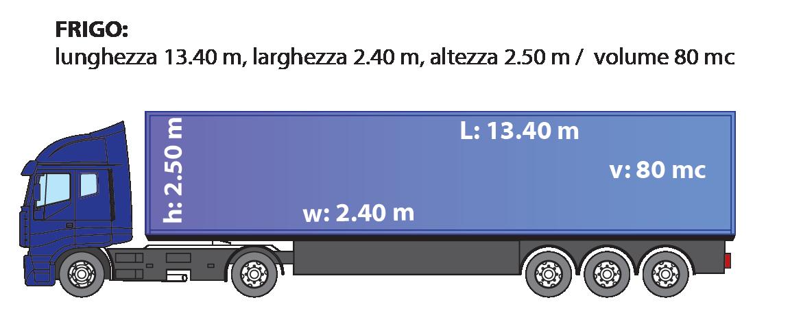 04-camion-frigo
